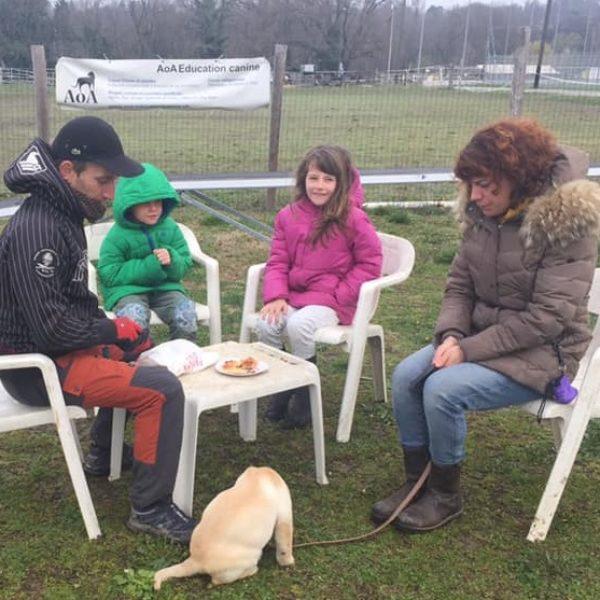 5a : Gestion clients, identifier et différencier les profiles clients, théorie - Formation en rééducation et comportement canin - AoA Formation